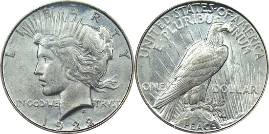 Peace Dollar Value History Charts Landofcoins Com